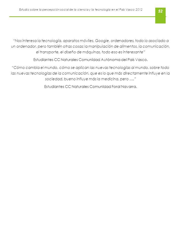 Estudio sobre la percepción social de la ciencia y la tecnología en el País Vasco 2012 52 Nos interesa la tecnología, aparatos móviles, Google, ordena