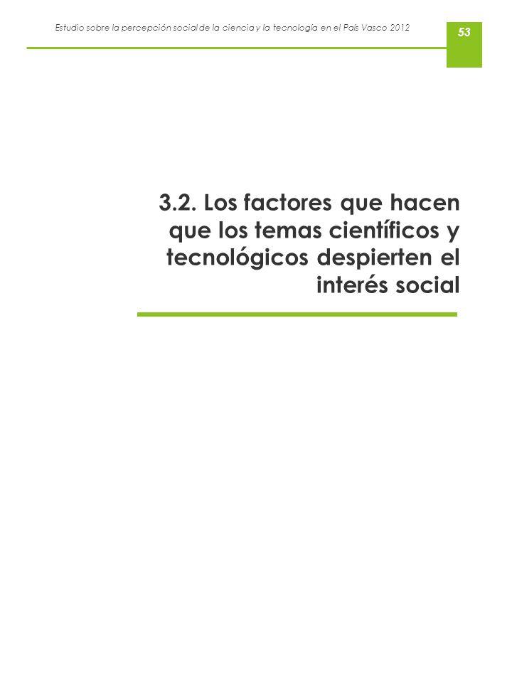 Estudio sobre la percepción social de la ciencia y la tecnología en el País Vasco 2012 53 3.2. Los factores que hacen que los temas científicos y tecn