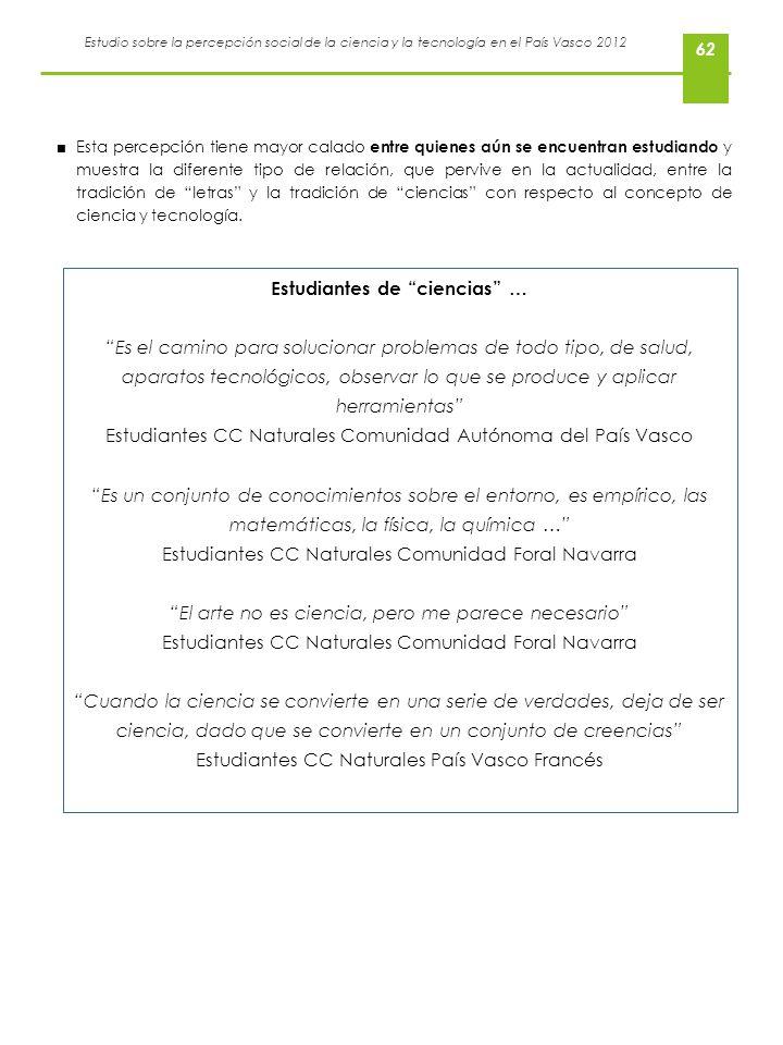 Estudio sobre la percepción social de la ciencia y la tecnología en el País Vasco 2012 62 Esta percepción tiene mayor calado entre quienes aún se encu