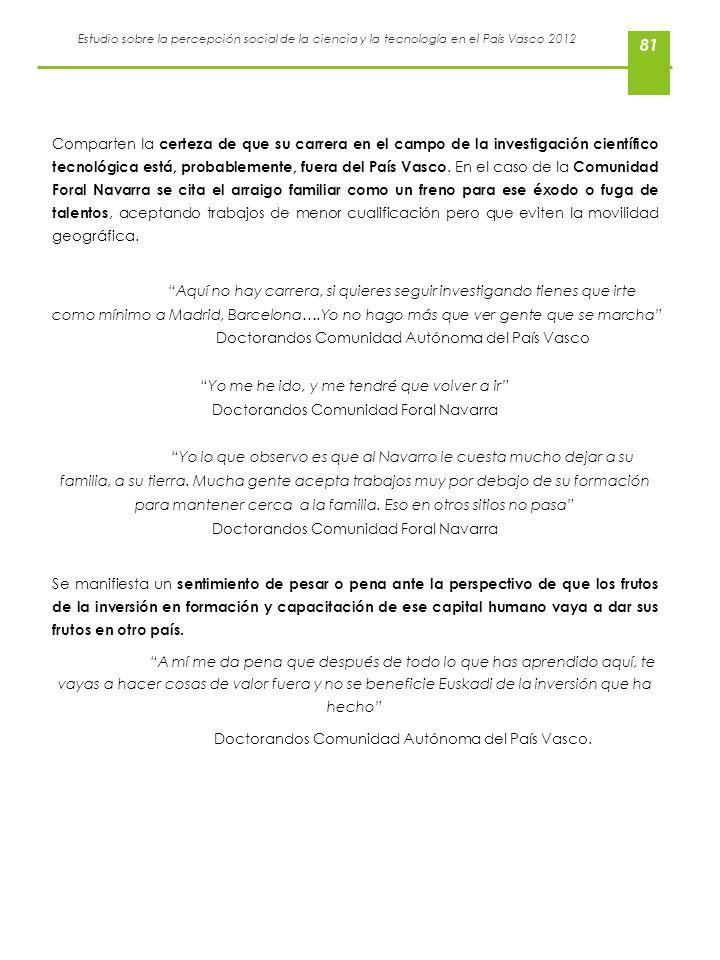 Estudio sobre la percepción social de la ciencia y la tecnología en el País Vasco 2012 81 Comparten la certeza de que su carrera en el campo de la inv