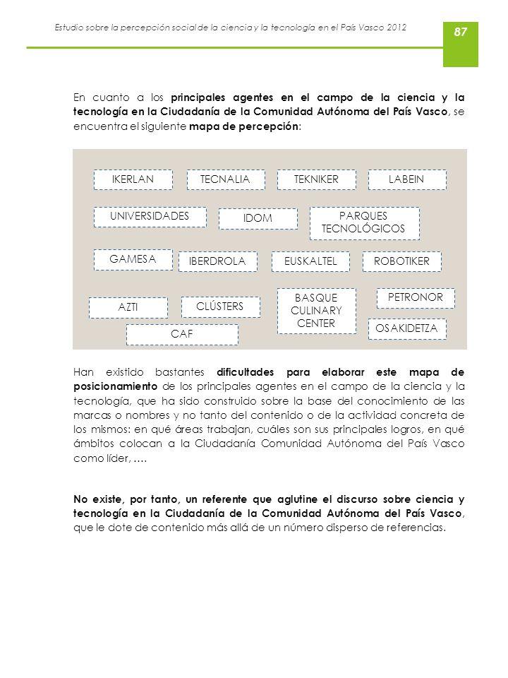 Estudio sobre la percepción social de la ciencia y la tecnología en el País Vasco 2012 87 En cuanto a los principales agentes en el campo de la cienci