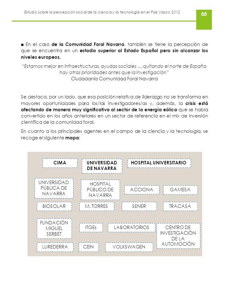 Estudio sobre la percepción social de la ciencia y la tecnología en el País Vasco 2012 88 En el caso de la Comunidad Foral Navarra, también se tiene l