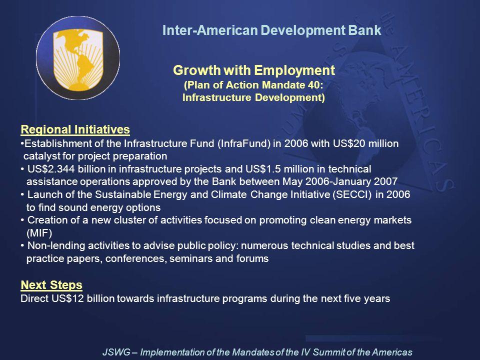 Inter-American Development Bank Growth with Employment (Plan of Action Mandate 40: Infrastructure Development) Regional Initiatives Establishment of t