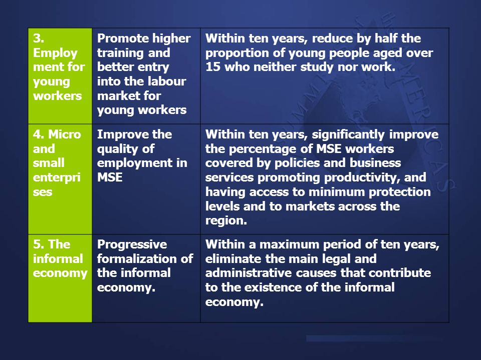 3. Employ ment for young workers Promote higher training and better entry into the labour market for young workers Within ten years, reduce by half th