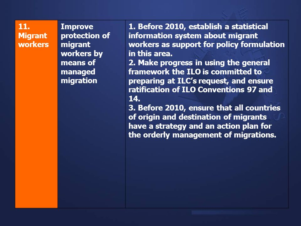 11. Migrant workers Improve protection of migrant workers by means of managed migration 1. Before 2010, establish a statistical information system abo