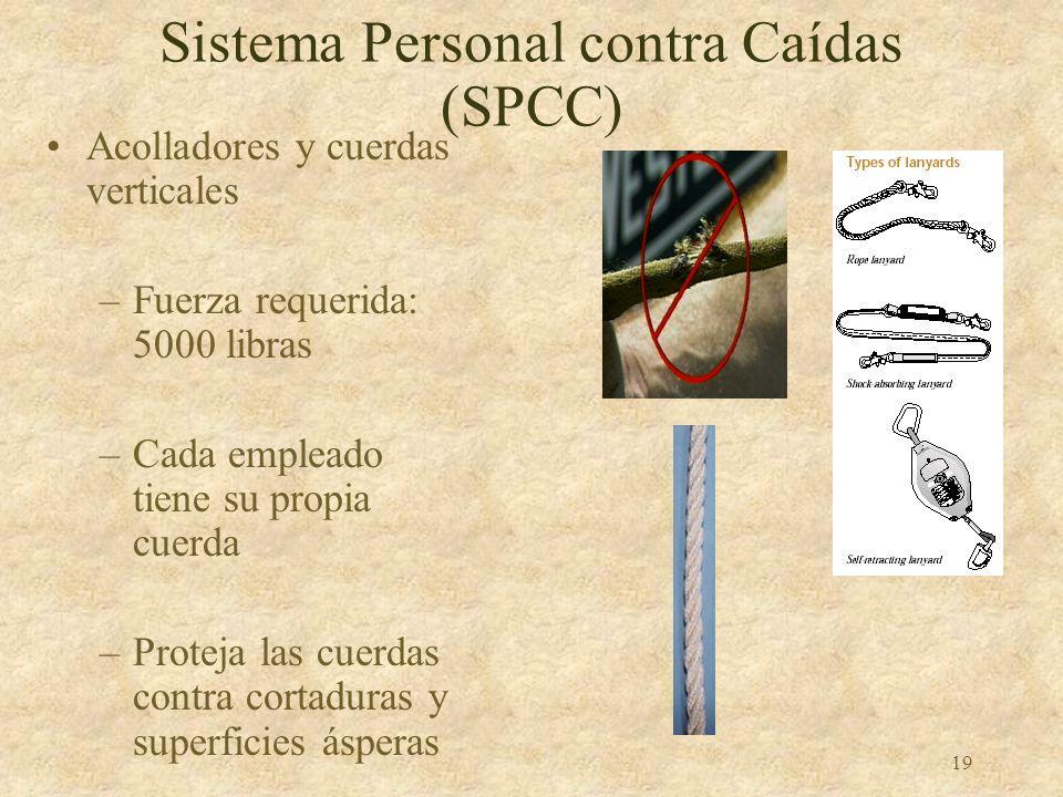 18 Sistema Personal contra Caídas (SPCC) A partir del 1 de enero del 1998 no se usan cinturones – salvo como aparatos de posicionamiento