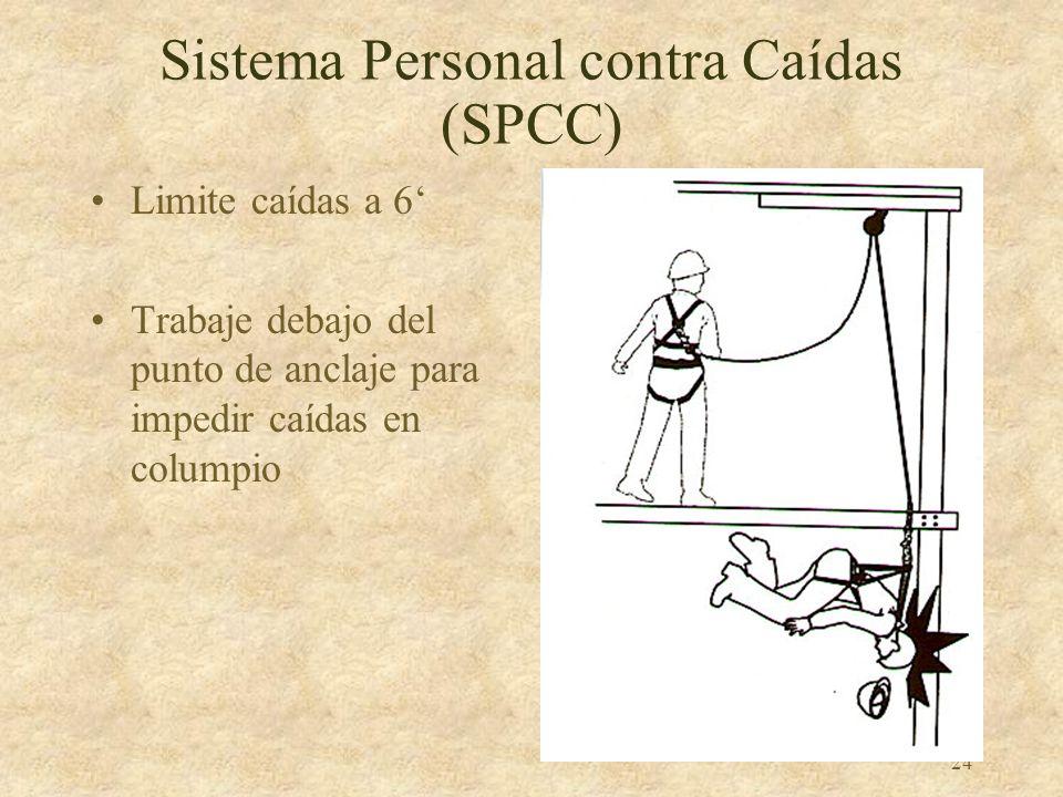 23 Sistema Personal contra Caídas (SPCC) Quite de servicio después de una caída No conecte a barandal o torno a menos que otra parte de la norma lo pe