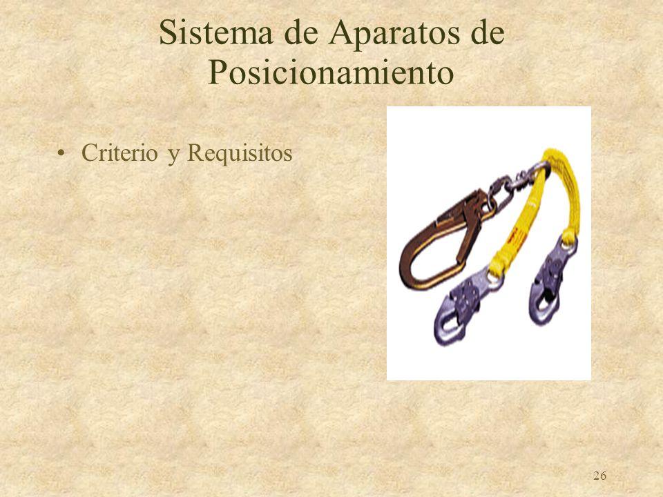 25 Sistema Personal contra Caídas (SPCC) Requisitos de Rendimiento –3.5' con cuerda amortiguador –Fuerza dos veces la fuerza potencial de un trabajado