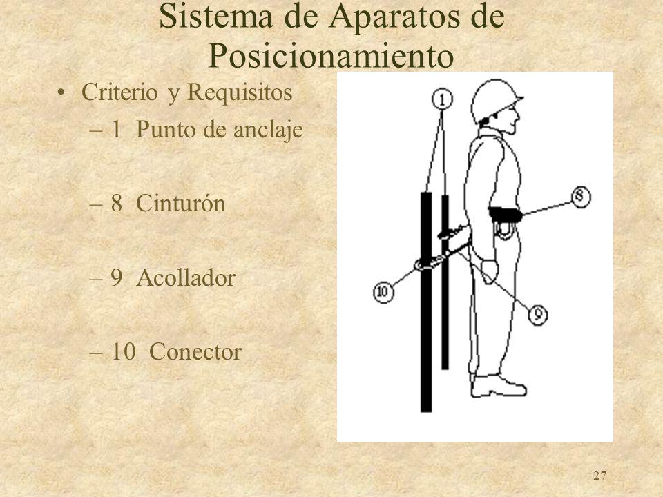 26 Sistema de Aparatos de Posicionamiento Criterio y Requisitos