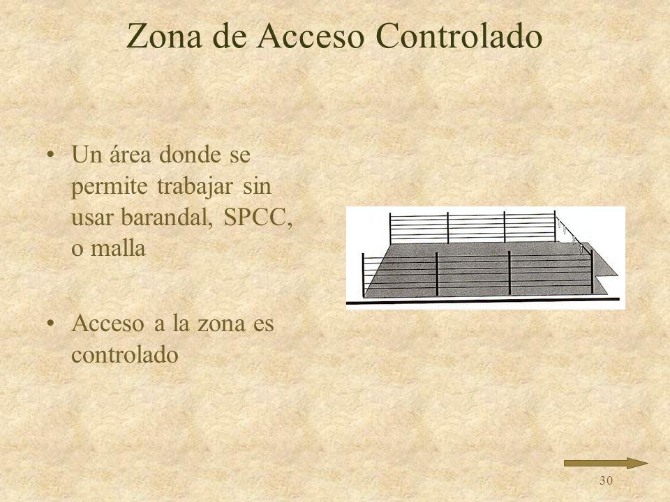 29 Sistema de Línea de Advertencia Criterio y Requisitos –Caminos de acceso 2 líneas de advertencia o barricadas –Entre 34 y 39 pulgadas de la superfi