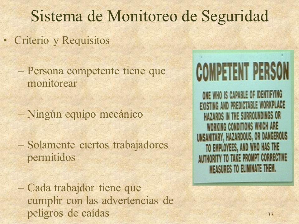 32 Sistema de Monitoreo de Seguridad Unos procedimientos de monitoreo asignado a una persona competente para advertir a los trabajadores No incluye un