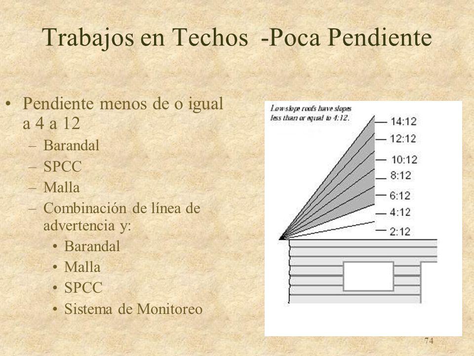 73 Albañilería o Trabajos Similares Barandal Malla de Seguridad SPCC Zona de Acceso Controlado