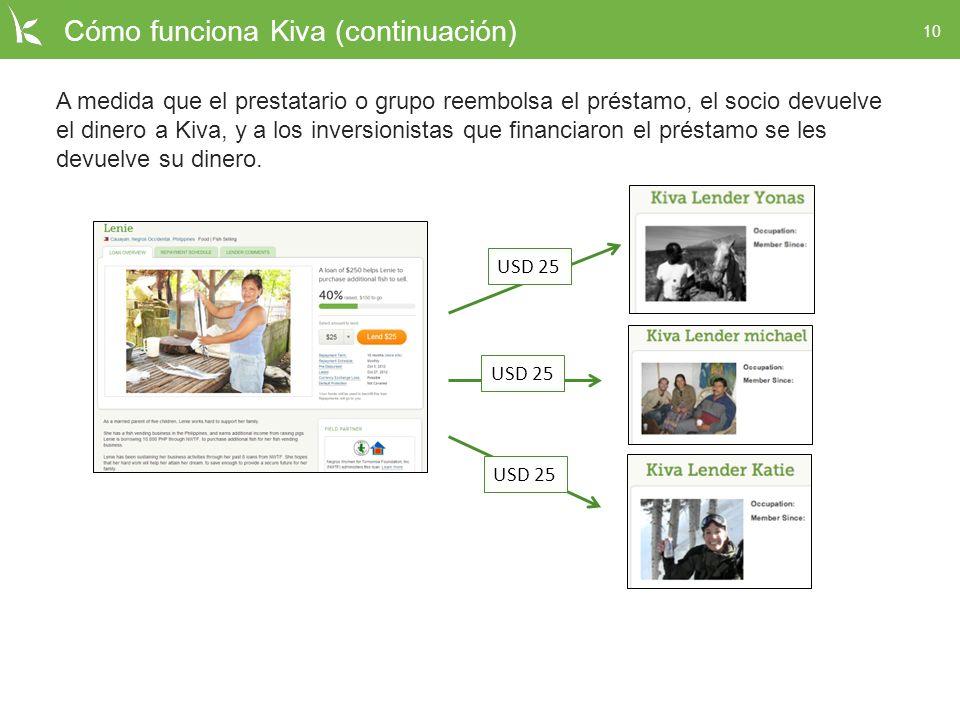 10 Cómo funciona Kiva (continuación) A medida que el prestatario o grupo reembolsa el préstamo, el socio devuelve el dinero a Kiva, y a los inversioni