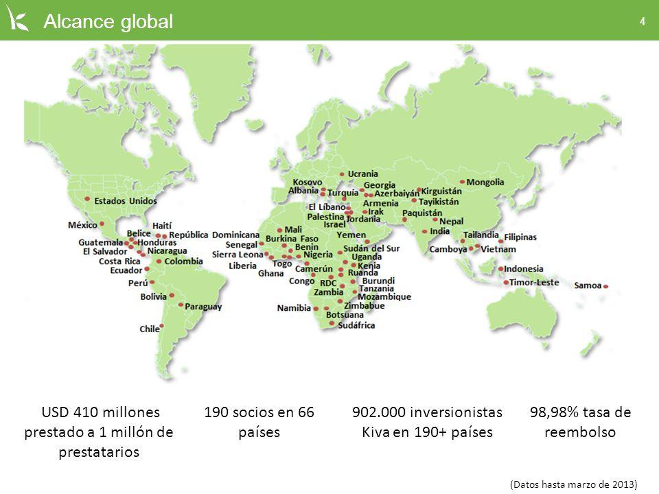 4 902.000 inversionistas Kiva en 190+ países USD 410 millones prestado a 1 millón de prestatarios 98,98% tasa de reembolso 190 socios en 66 países Alc