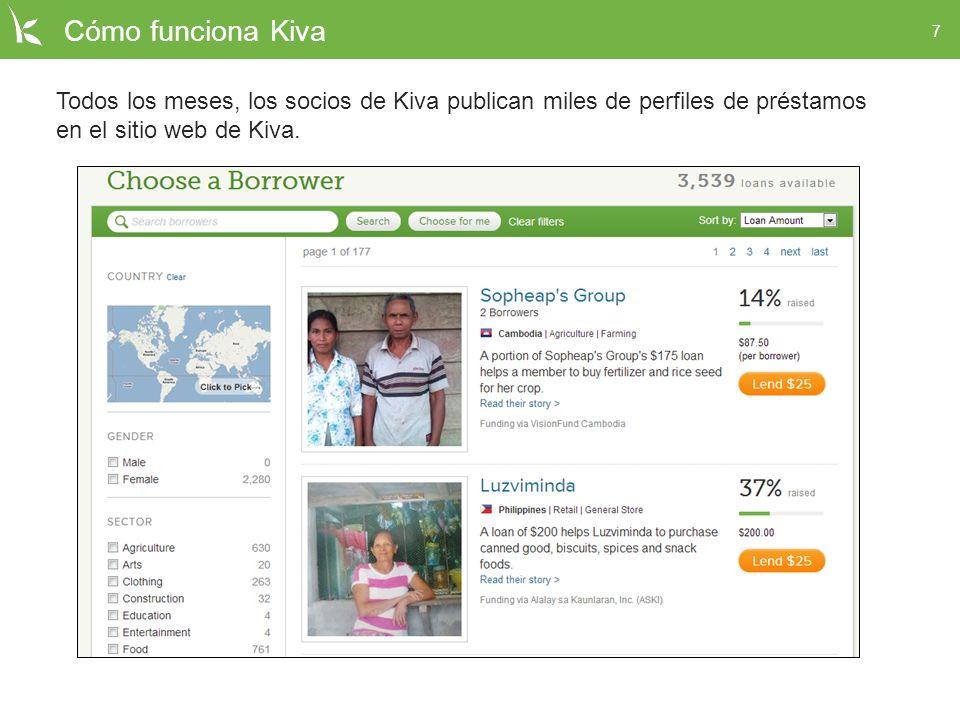 7 Cómo funciona Kiva Todos los meses, los socios de Kiva publican miles de perfiles de préstamos en el sitio web de Kiva.