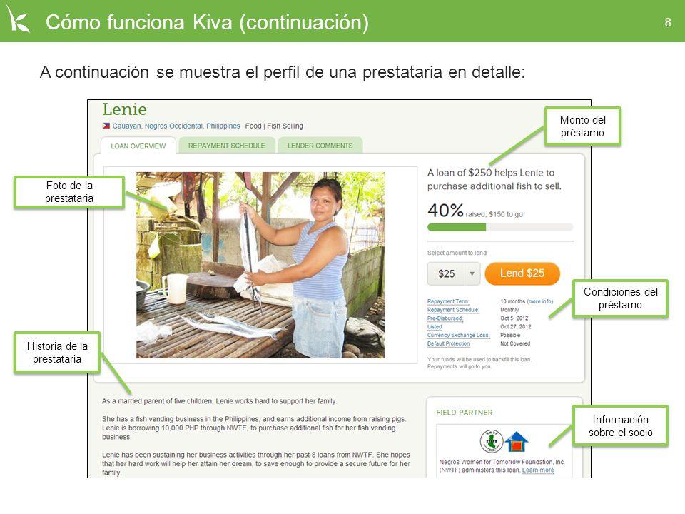 8 Cómo funciona Kiva (continuación) A continuación se muestra el perfil de una prestataria en detalle: Foto de la prestataria Historia de la prestatar