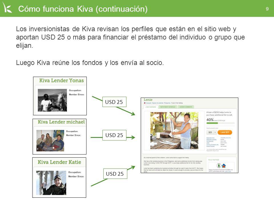 9 Cómo funciona Kiva (continuación) Los inversionistas de Kiva revisan los perfiles que están en el sitio web y aportan USD 25 o más para financiar el