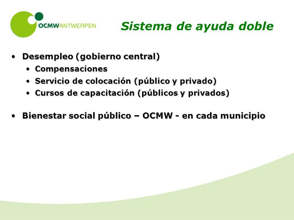 Sistema de ayuda doble Desempleo (gobierno central)Desempleo (gobierno central) CompensacionesCompensaciones Servicio de colocación (público y privado)Servicio de colocación (público y privado) Cursos de capacitación (públicos y privados)Cursos de capacitación (públicos y privados) Bienestar social público – OCMW - en cada municipioBienestar social público – OCMW - en cada municipio