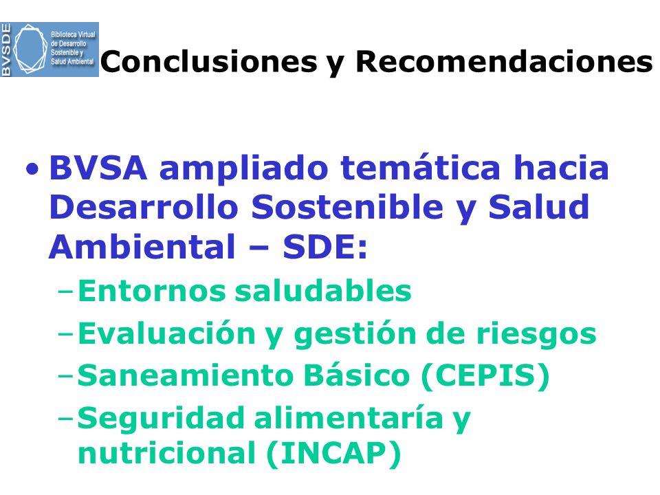 Conclusiones y Recomendaciones BVSA ampliado temática hacia Desarrollo Sostenible y Salud Ambiental – SDE: –Entornos saludables –Evaluación y gestión