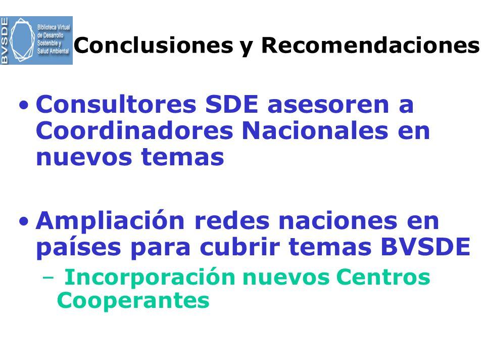 Conclusiones y Recomendaciones Consultores SDE asesoren a Coordinadores Nacionales en nuevos temas Ampliación redes naciones en países para cubrir tem