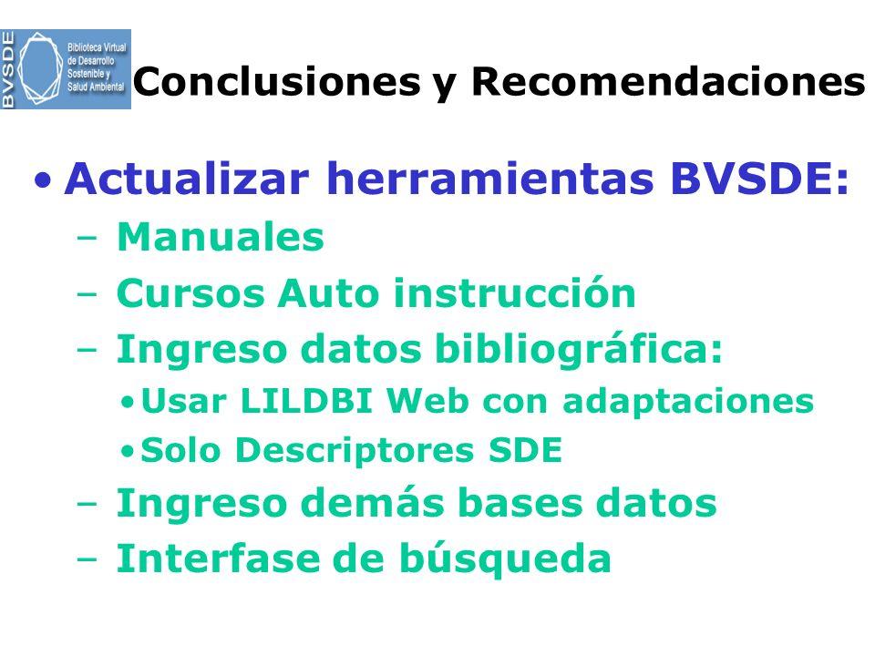Conclusiones y Recomendaciones Actualizar herramientas BVSDE: – Manuales – Cursos Auto instrucción – Ingreso datos bibliográfica: Usar LILDBI Web con