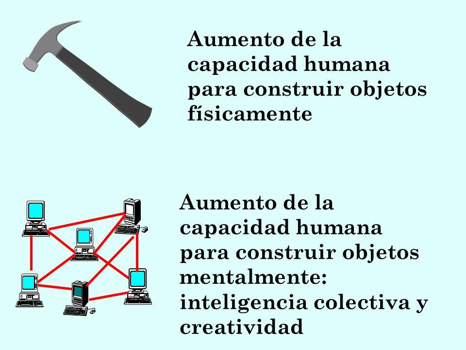 Aumento de la capacidad humana para construir objetos físicamente Aumento de la capacidad humana para construir objetos mentalmente: inteligencia cole
