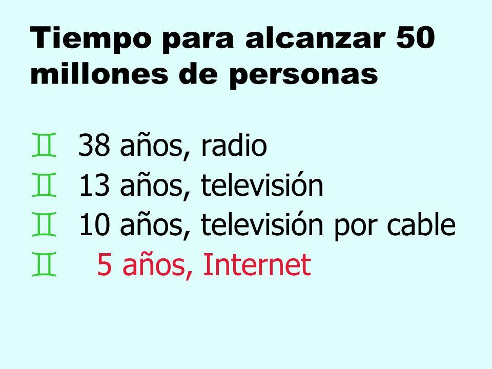 Tiempo para alcanzar 50 millones de personas ` 38 años, radio ` 13 años, televisión ` 10 años, televisión por cable ` 5 años, Internet