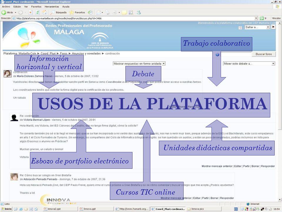USOS DE LA PLATAFORMA Debate Unidades didácticas compartidas Información horizontal y vertical Esbozo de portfolio electrónico Trabajo colaborativo Cursos TIC online