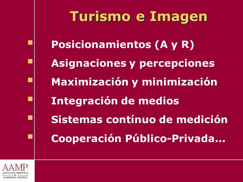 ASOCIACION ARGENTINA de MARKETING POLITICO Turismo e Imagen Posicionamientos (A y R) Asignaciones y percepciones Maximización y minimización Integraci