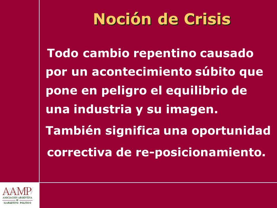 Noción de Crisis Todo cambio repentino causado por un acontecimiento súbito que pone en peligro el equilibrio de una industria y su imagen. También si