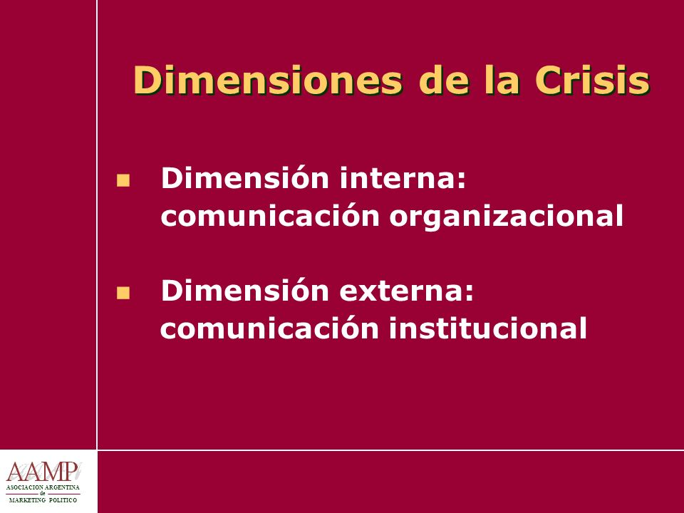 ASOCIACION ARGENTINA de MARKETING POLITICO Dimensiones de la Crisis n Dimensión interna: comunicación organizacional n Dimensión externa: comunicación