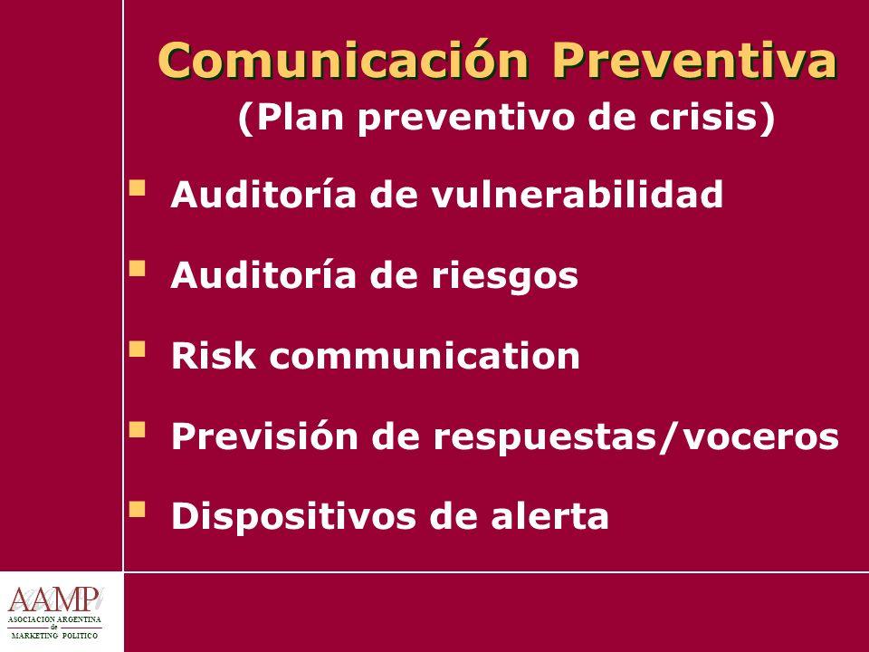 ASOCIACION ARGENTINA de MARKETING POLITICO Comunicación Preventiva (Plan preventivo de crisis) Auditoría de vulnerabilidad Auditoría de riesgos Risk c