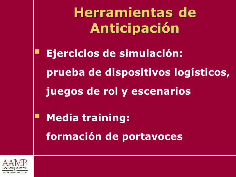 ASOCIACION ARGENTINA de MARKETING POLITICO Herramientas de Anticipación Ejercicios de simulación: prueba de dispositivos logísticos, juegos de rol y e