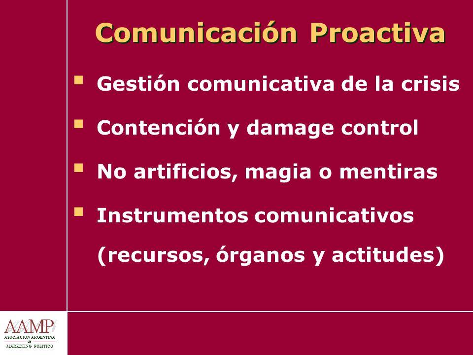 ASOCIACION ARGENTINA de MARKETING POLITICO Comunicación Proactiva Gestión comunicativa de la crisis Contención y damage control No artificios, magia o