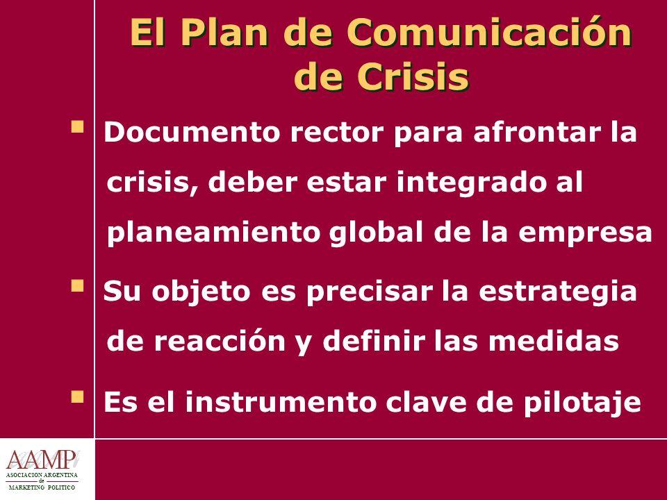ASOCIACION ARGENTINA de MARKETING POLITICO El Plan de Comunicación de Crisis Documento rector para afrontar la crisis, deber estar integrado al planea