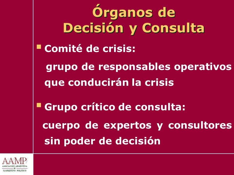 ASOCIACION ARGENTINA de MARKETING POLITICO Órganos de Decisión y Consulta Comité de crisis: grupo de responsables operativos que conducirán la crisis