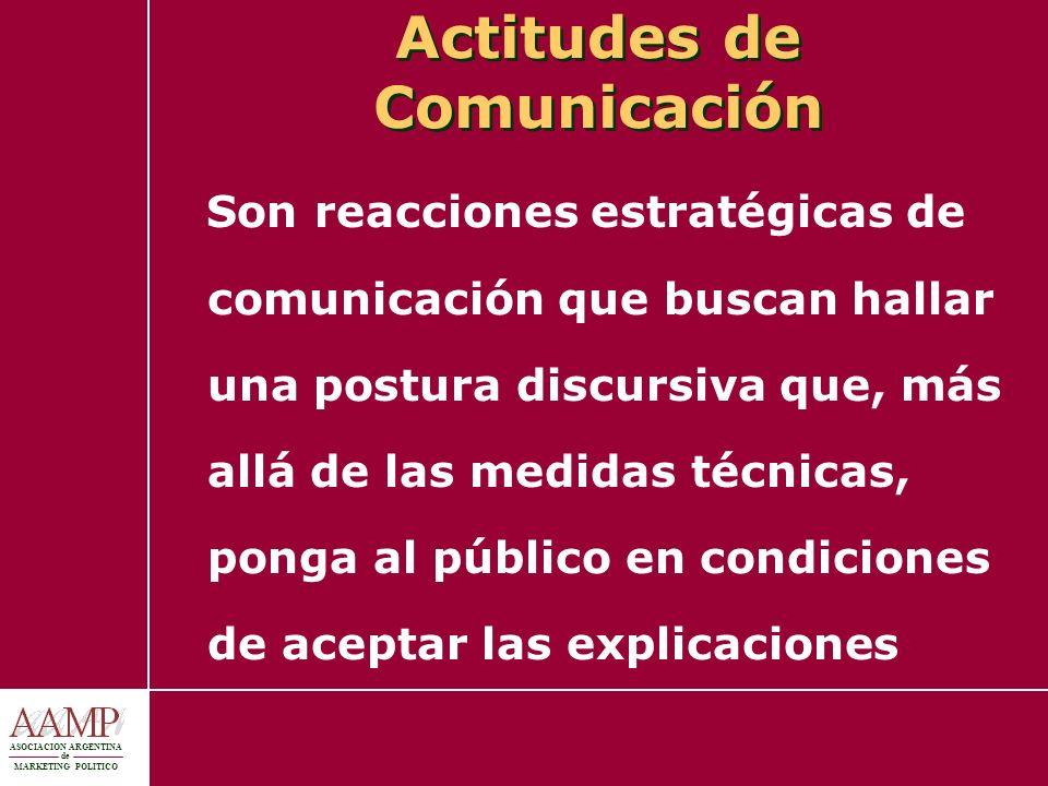 ASOCIACION ARGENTINA de MARKETING POLITICO Actitudes de Comunicación Son reacciones estratégicas de comunicación que buscan hallar una postura discurs