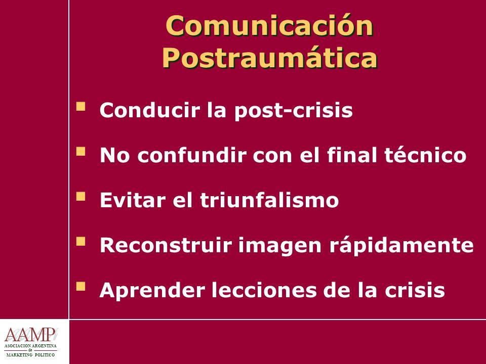 ASOCIACION ARGENTINA de MARKETING POLITICO Comunicación Postraumática Conducir la post-crisis No confundir con el final técnico Evitar el triunfalismo