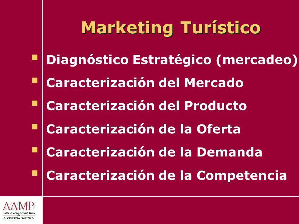 ASOCIACION ARGENTINA de MARKETING POLITICO Marketing Turístico Diagnóstico Estratégico (mercadeo) Caracterización del Mercado Caracterización del Prod