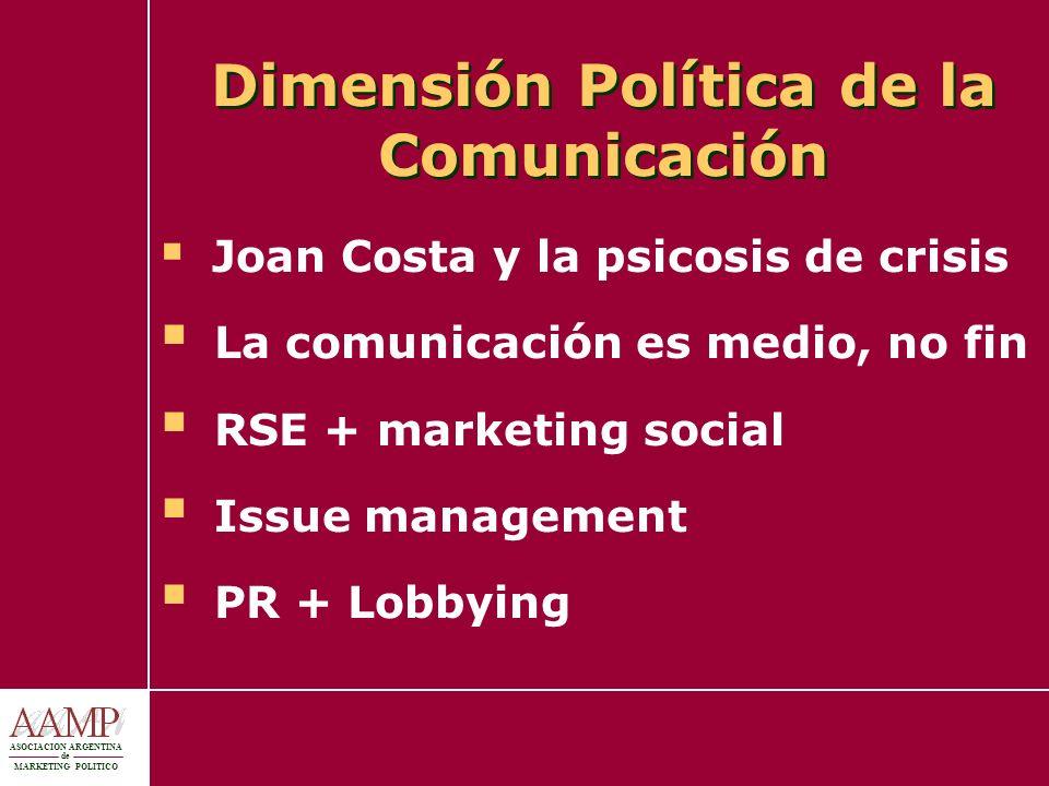 ASOCIACION ARGENTINA de MARKETING POLITICO Dimensión Política de la Comunicación Joan Costa y la psicosis de crisis La comunicación es medio, no fin R
