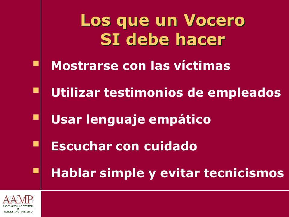ASOCIACION ARGENTINA de MARKETING POLITICO Los que un Vocero SI debe hacer Mostrarse con las víctimas Utilizar testimonios de empleados Usar lenguaje