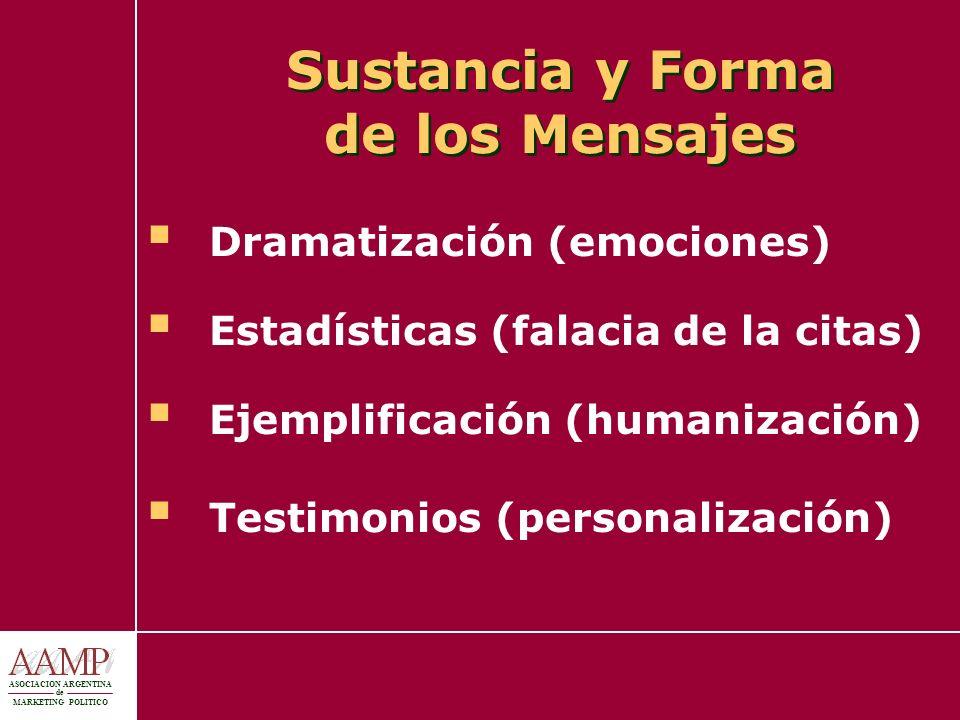 ASOCIACION ARGENTINA de MARKETING POLITICO Sustancia y Forma de los Mensajes Dramatización (emociones) Estadísticas (falacia de la citas) Ejemplificac