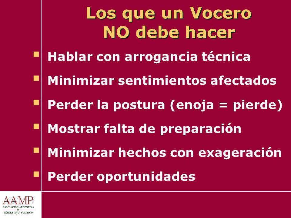 ASOCIACION ARGENTINA de MARKETING POLITICO Los que un Vocero NO debe hacer Hablar con arrogancia técnica Minimizar sentimientos afectados Perder la po