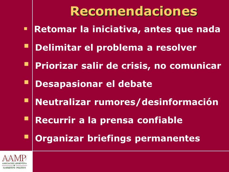 ASOCIACION ARGENTINA de MARKETING POLITICO Recomendaciones Retomar la iniciativa, antes que nada Delimitar el problema a resolver Priorizar salir de c