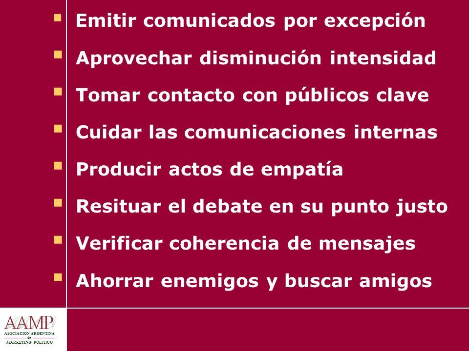 ASOCIACION ARGENTINA de MARKETING POLITICO Emitir comunicados por excepción Aprovechar disminución intensidad Tomar contacto con públicos clave Cuidar