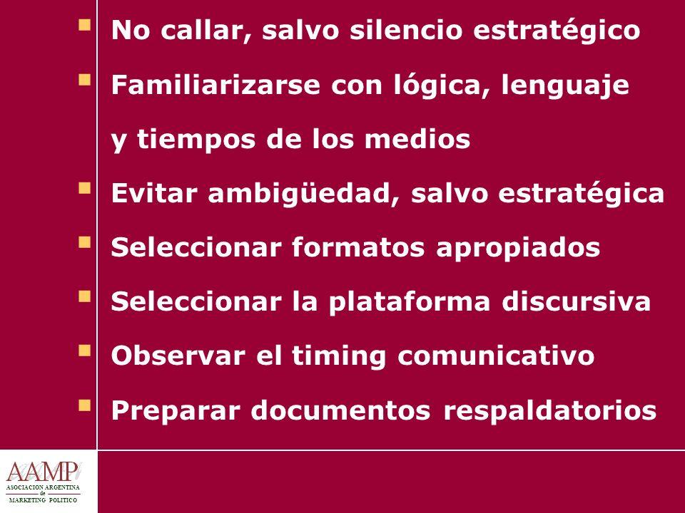 ASOCIACION ARGENTINA de MARKETING POLITICO No callar, salvo silencio estratégico Familiarizarse con lógica, lenguaje y tiempos de los medios Evitar am