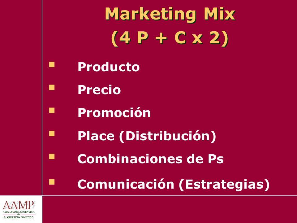 ASOCIACION ARGENTINA de MARKETING POLITICO Marketing Mix (4 P + C x 2) Producto Precio Promoción Place (Distribución) Combinaciones de Ps Comunicación