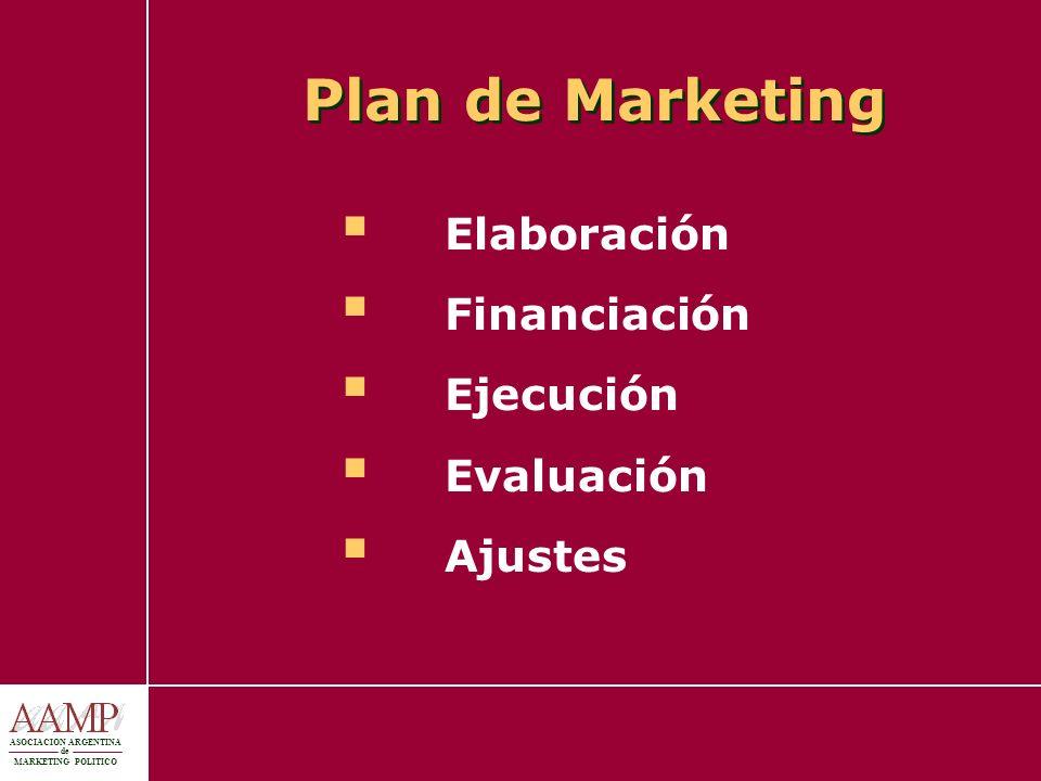 ASOCIACION ARGENTINA de MARKETING POLITICO Estrategias de Comercialziación Turística Penetración Desarrollo de Mercados Desarrollo de Productos Diversificación Integración