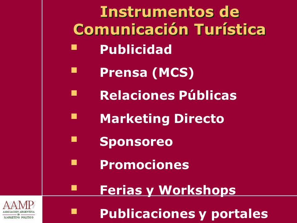 ASOCIACION ARGENTINA de MARKETING POLITICO Instrumentos de Comunicación Turística Publicidad Prensa (MCS) Relaciones Públicas Marketing Directo Sponso