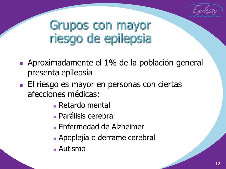 12 Grupos con mayor riesgo de epilepsia Aproximadamente el 1% de la población general presenta epilepsia El riesgo es mayor en personas con ciertas af